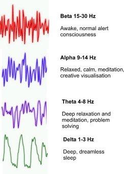 ondas-cerebrales-y-meditacic3b3n1